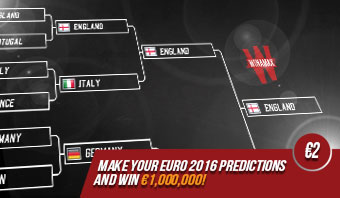 The EURO2016 bracket