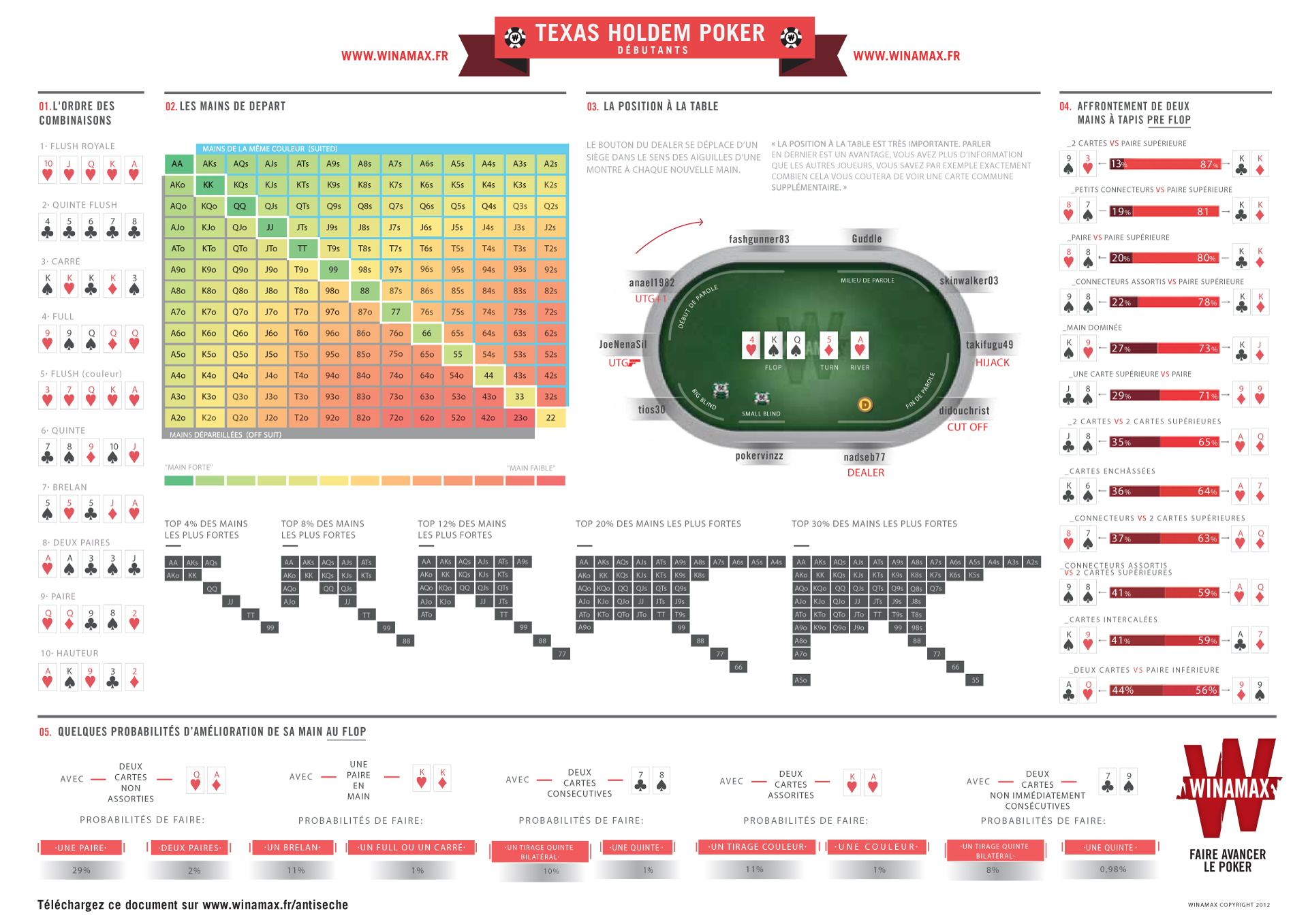 secrets to roulette at a casino