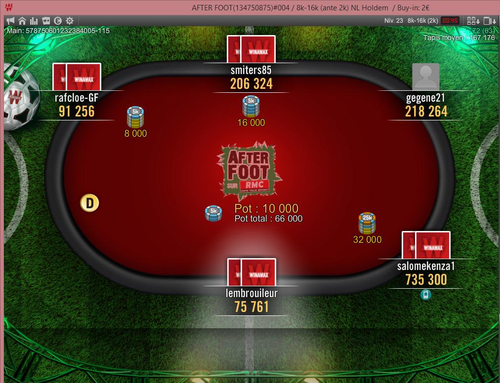 capture écran de la table After Foot