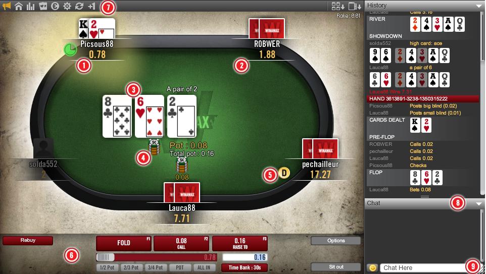 Winamax Cash Game Table