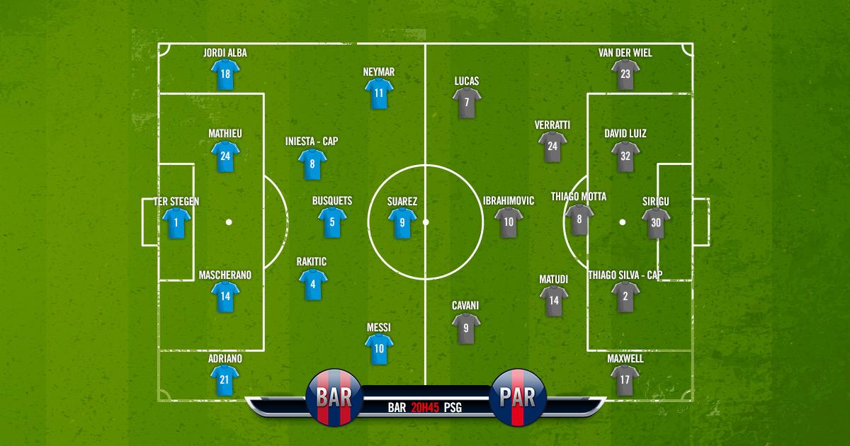 Match barcelone paris
