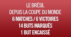 France - Brésil : l'avant-match en chiffres Stats1