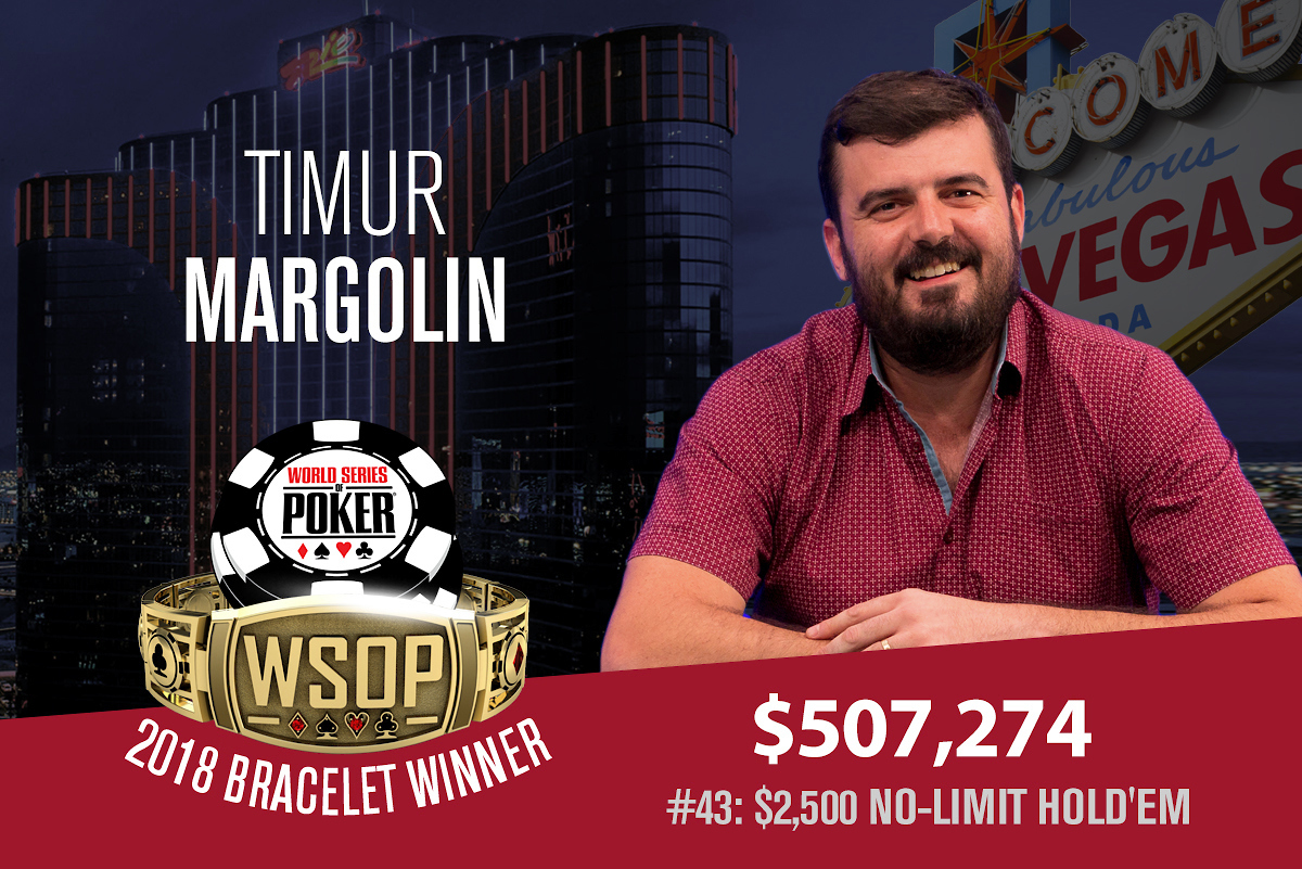 Timur Margolin Winner Photo