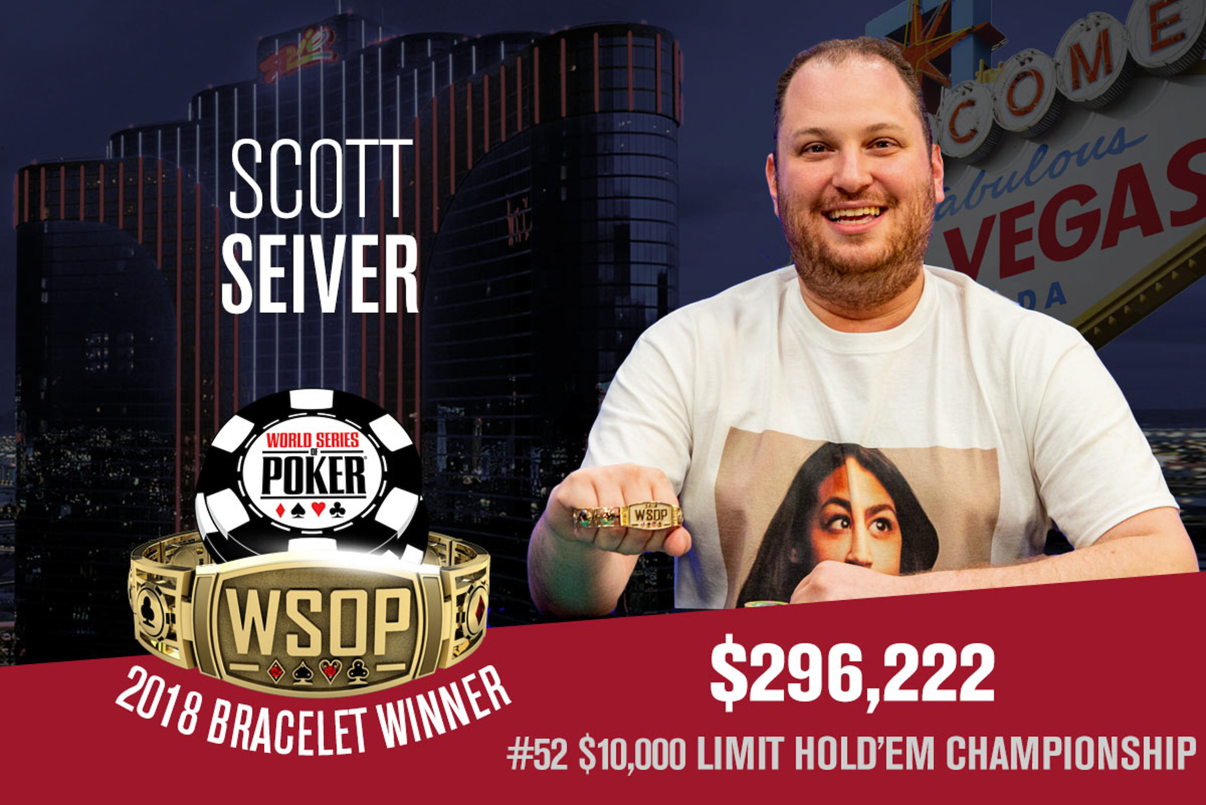 Scott Seiver Winner Photo