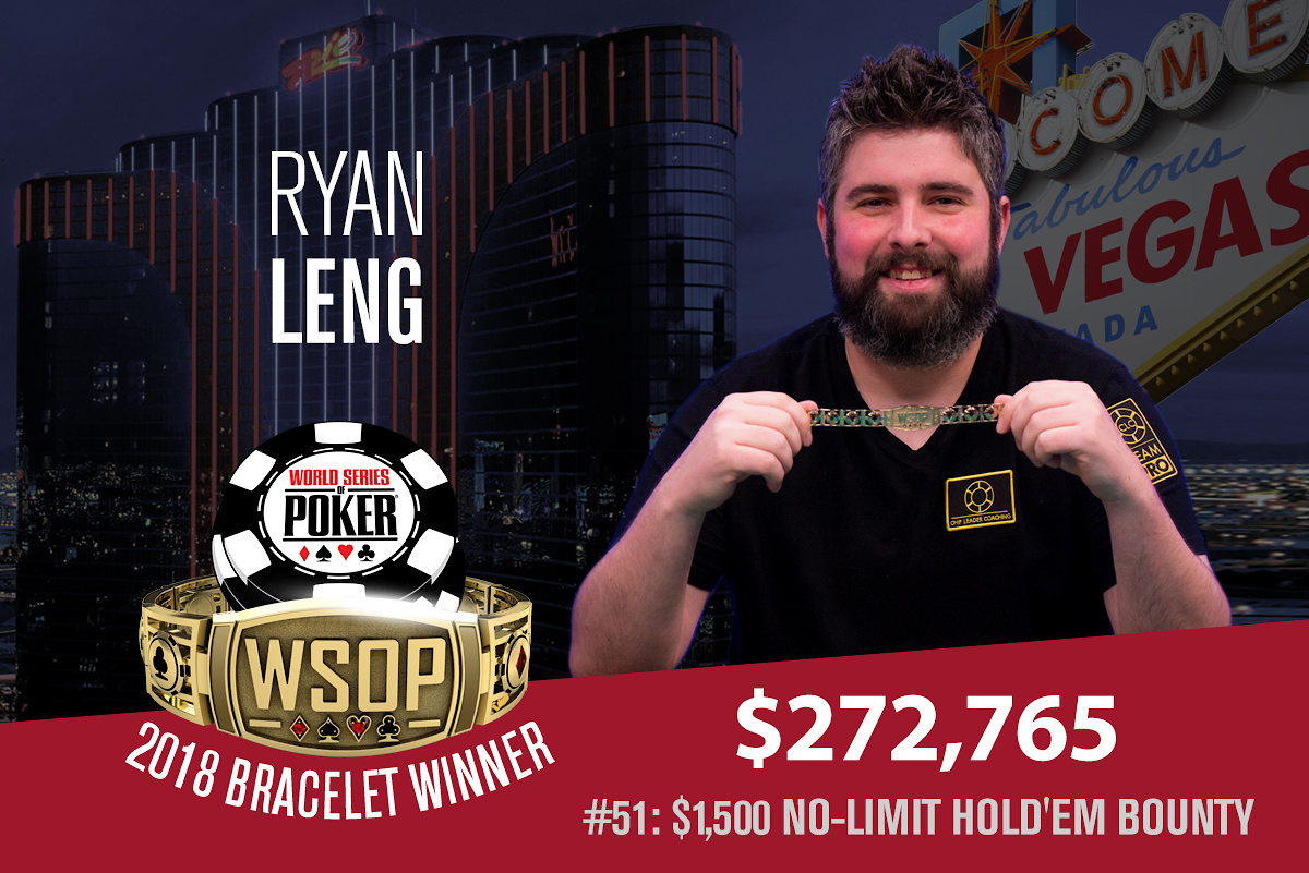 Ryan Leng Winner Photo