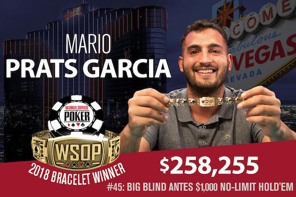 Mario Prats Garcia